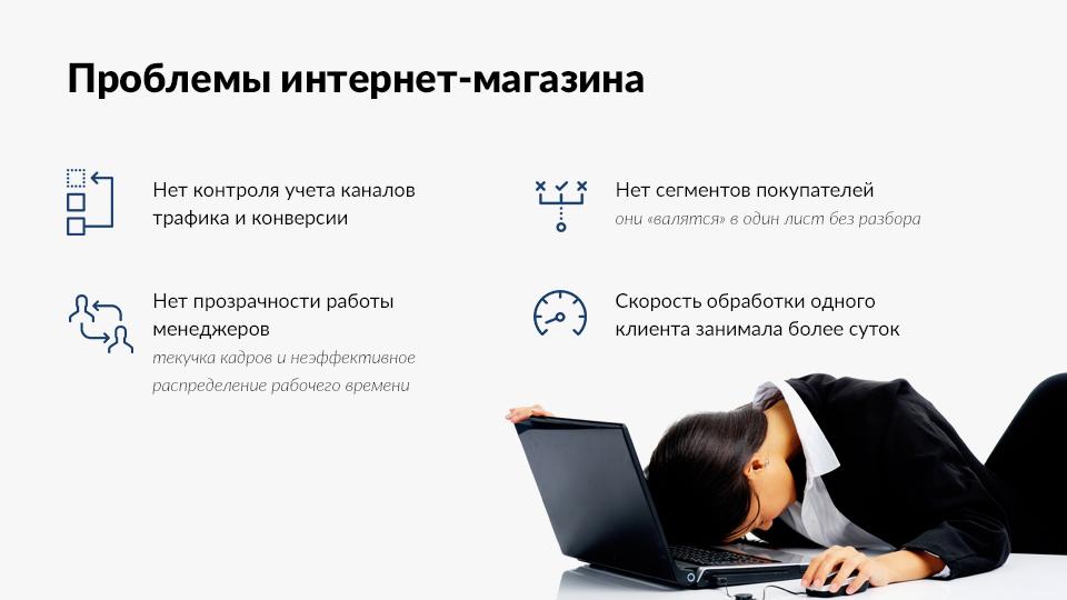 Проблемы интернет-магазина