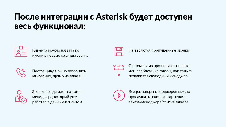 Возможности интеграции с Asterisk